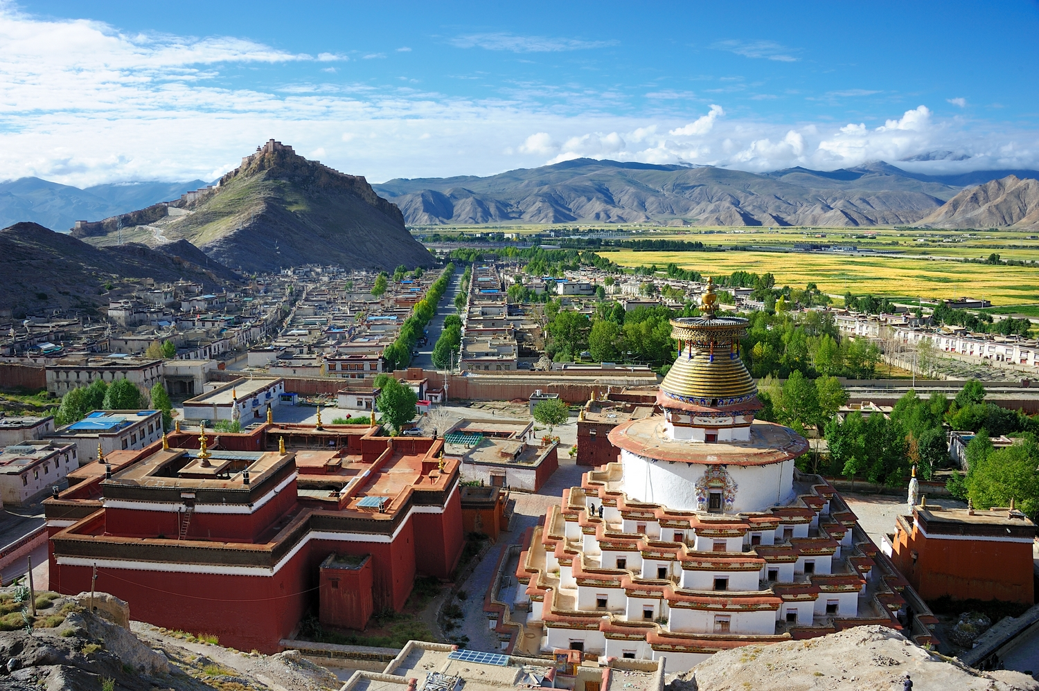 Image result for Tibet Tour