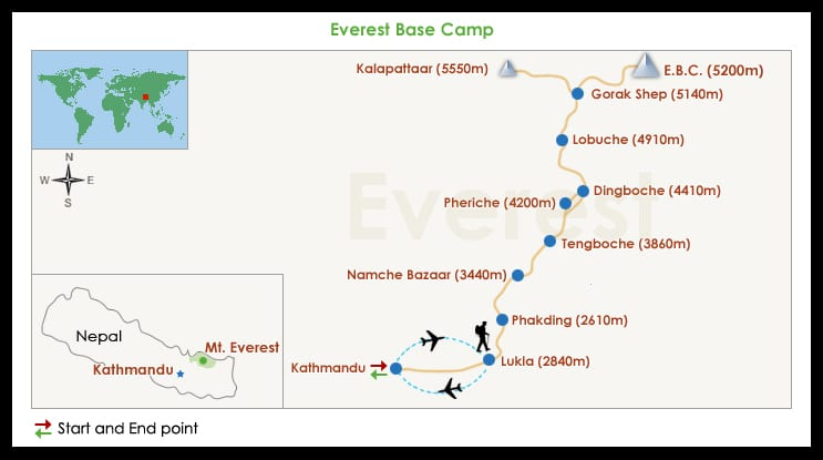 Everest Base Camp (2)